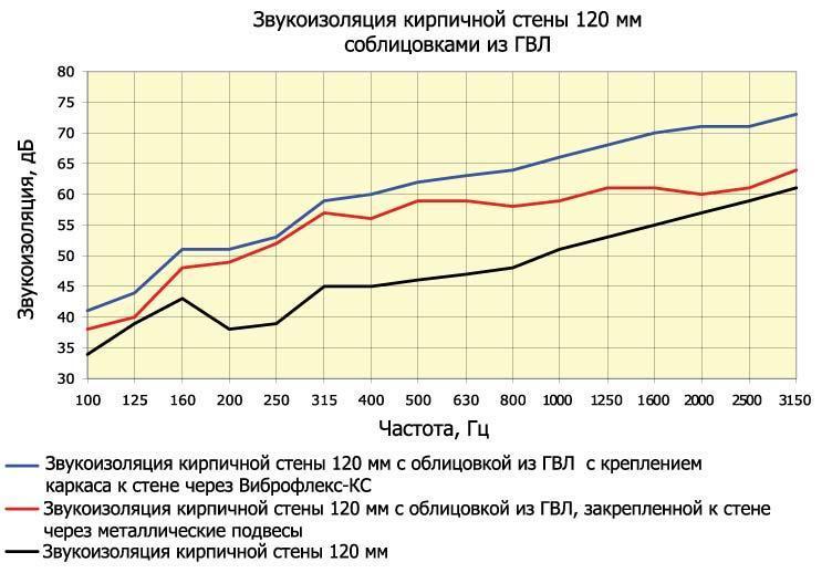 ks-graph.jpg